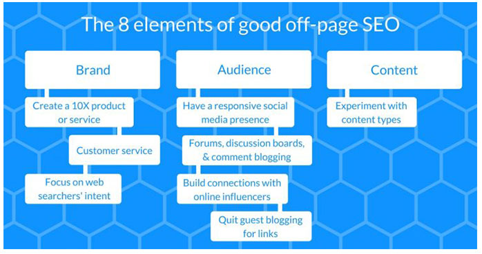 The 8 elements of good off-page SEO